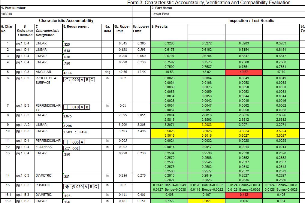 CMM data for AS9102