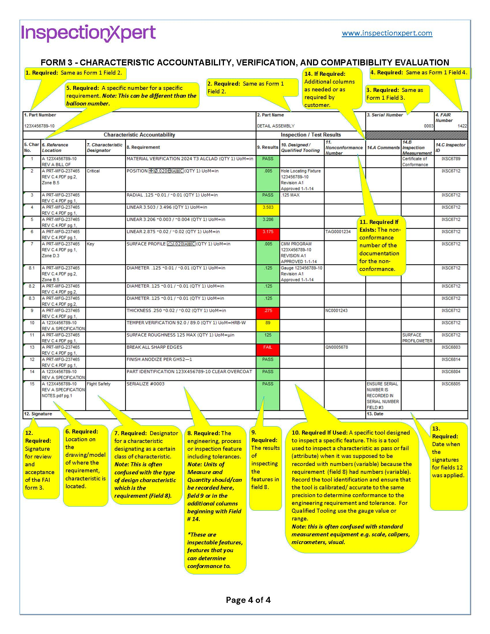 InspectionXpert AS9102 First Article Inspection Guide - Form 3 Characteristic Accountability