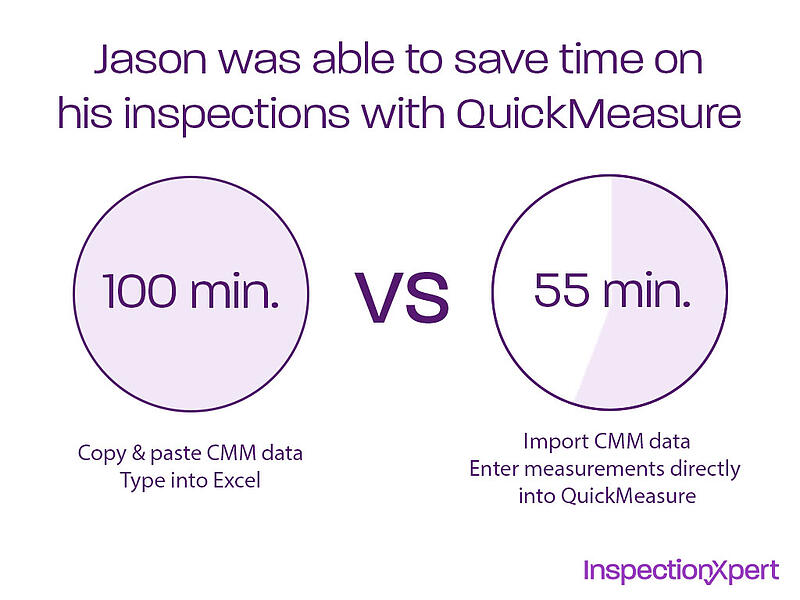 Save time on inspections with QuickMeasure
