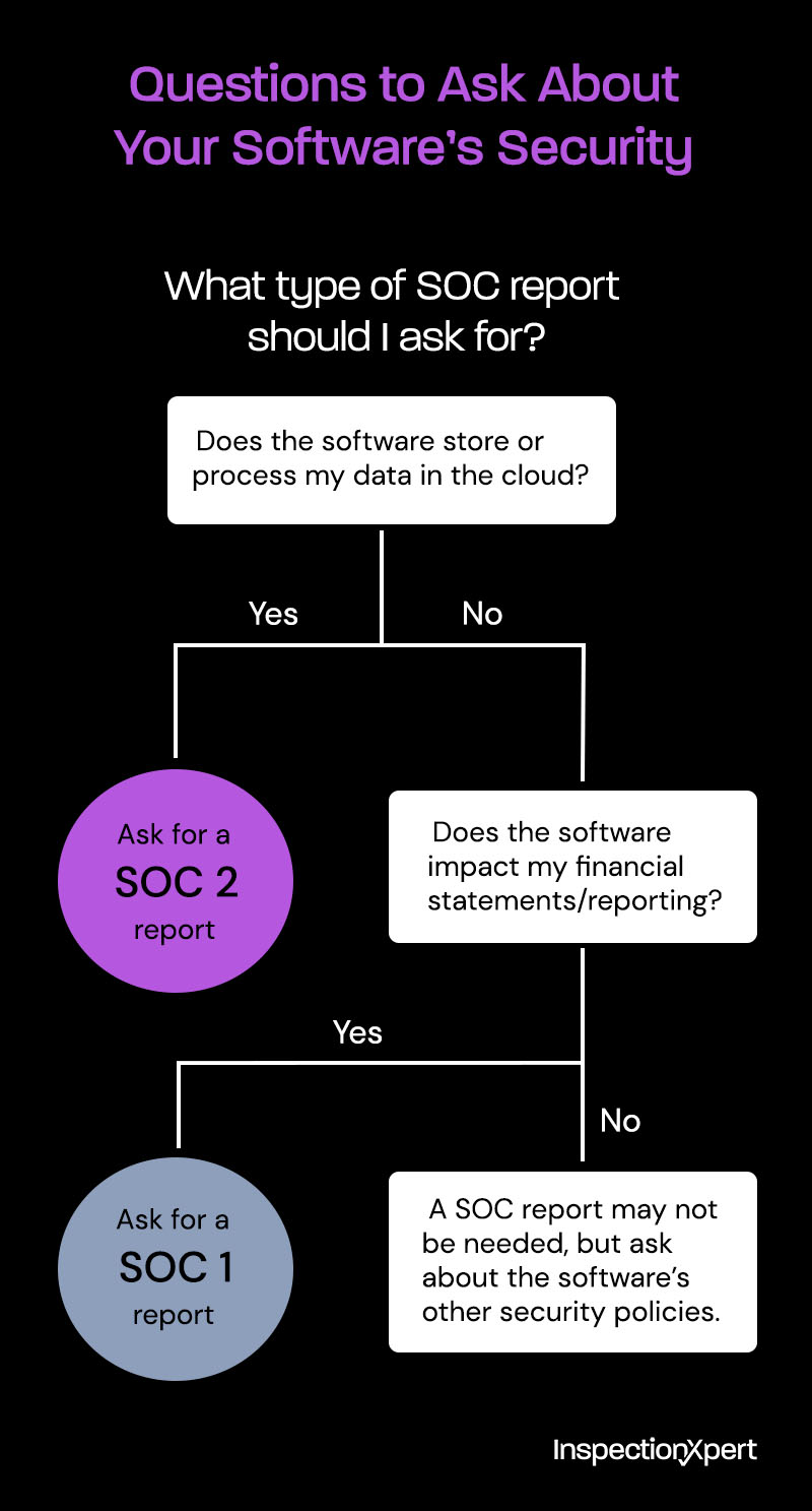 Questions to ask about your software's security: What type of SOC report should I ask for?
