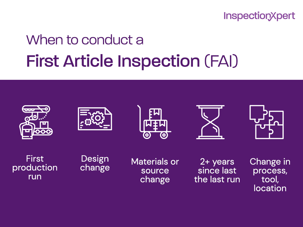 when to conduct a First Article Inspection